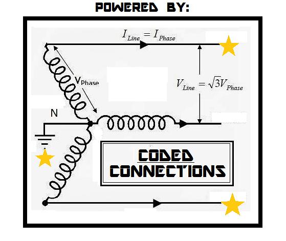 CODEDCONNECTIONSpoweredbyStar-connection
