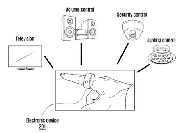 Samsung запатентовал смарт-кольцо для управления девайсами жестами