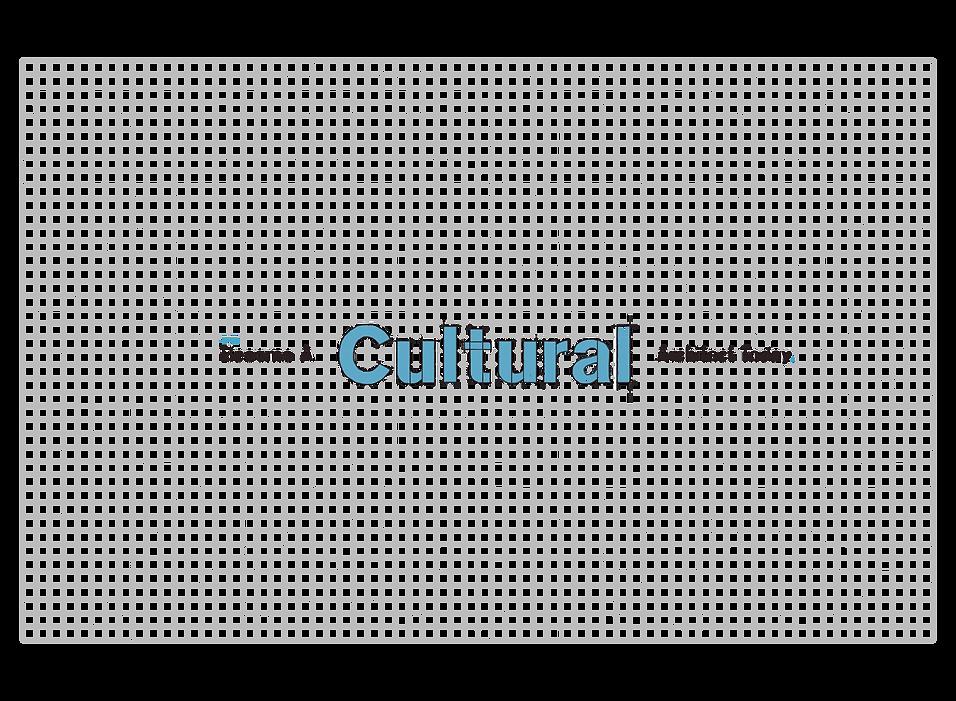 CulturalArchitect.png