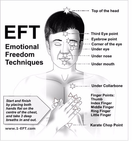 EFT-diagram-energy-eft-web_edited.jpg
