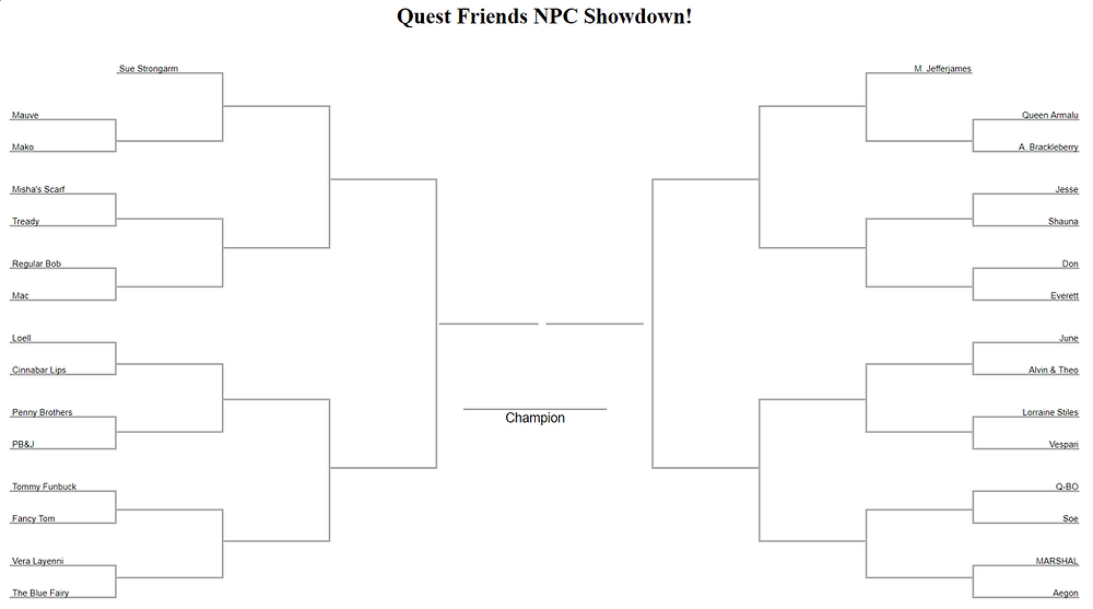 "A tournament bracket, labeled ""Quest Friends NPC Showdown!"""