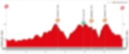 La+Parrillas+Bike+2020 (4).png
