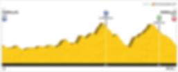 La+Parrillas+Bike+2020+Corta.png