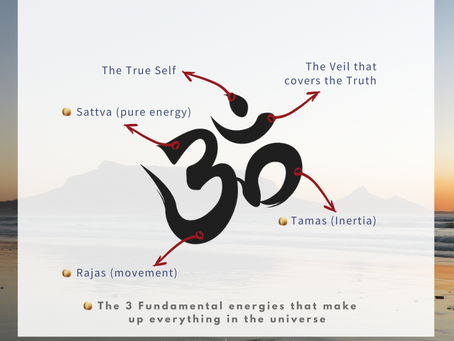 Understanding the 3 Gunas: why it's useful & how we can apply this knowledge to our lives