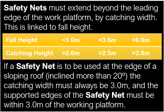 Safety Net Extension Chart.png