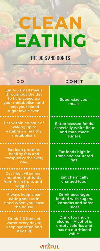 clean eating's do's and don'ts
