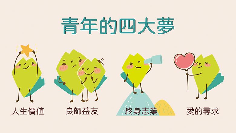 青年四大夢-圖示.png
