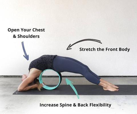 how to use yoga wheel for back pain, yoga wheel to stretch back