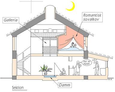 Ex 2 sektion.jpg