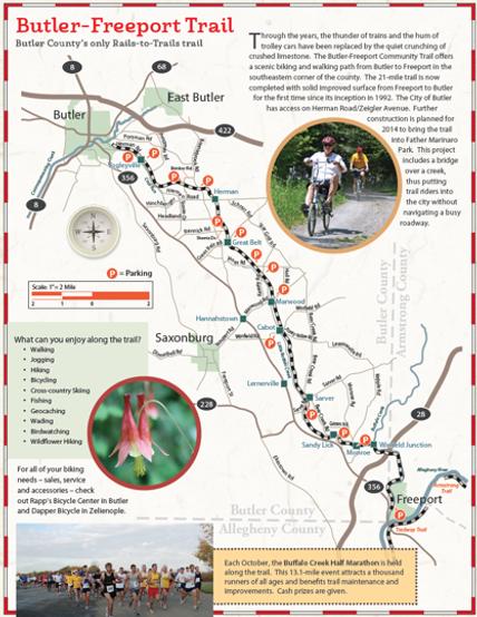 map - Butler-Freeport Community Trail.pn