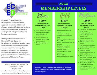 2020 ECED Membership Levels.png