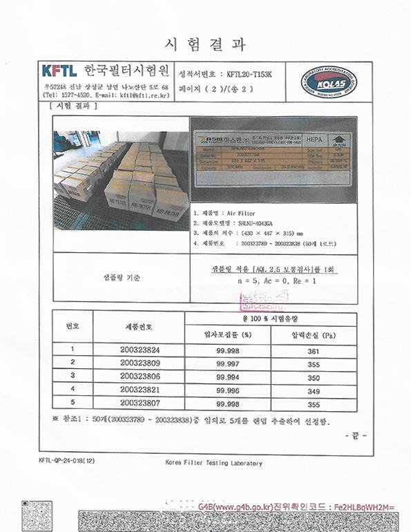 KFTL FIlter Test Report