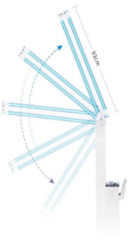 Germicidal UV Light Mult-Angle Adjustment