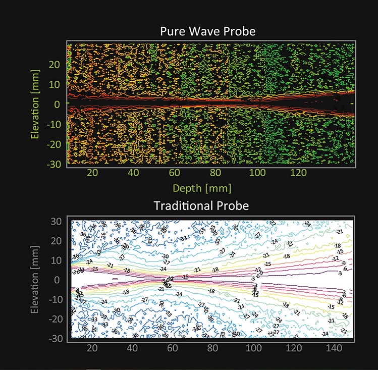 Vinno Pure Wave Technology