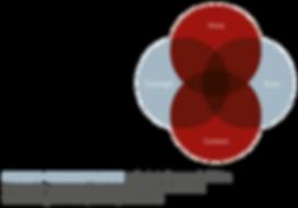 Grafik: Meeting- und Eventdesign