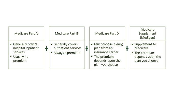 medicare powerpoint 3.jpg