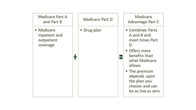 medicare powerpoint 4.jpg