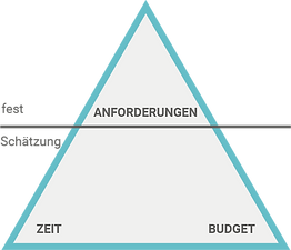 linear Pyramide.png