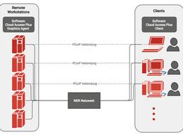 LOGIC realisiert Remote Editing beim NDR an den Standorten Hannover & Hamburg