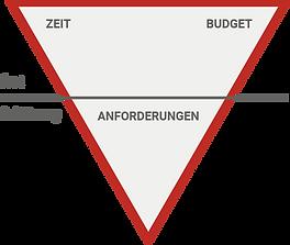 agil Pyramide.png