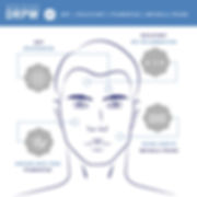 Skin Type MAN Prototype_DRPW.jpg