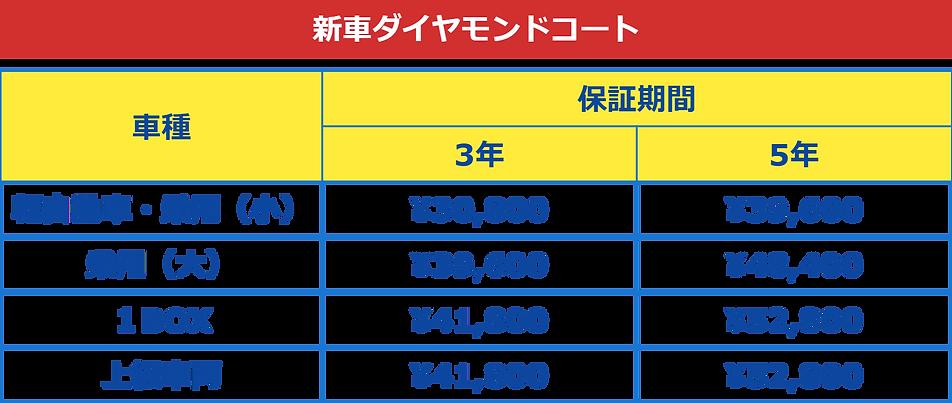 新車ダイヤモンドコード:税込.png