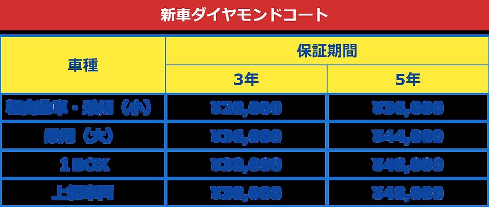 車、カーコーティング、新車ダイヤモンドコート価格表