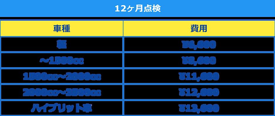 12ヶ月点検価格表.png