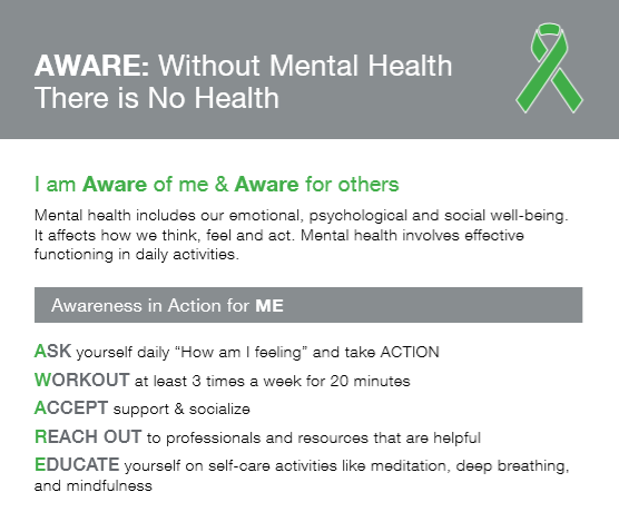 Aware_Without Mental Health There is No