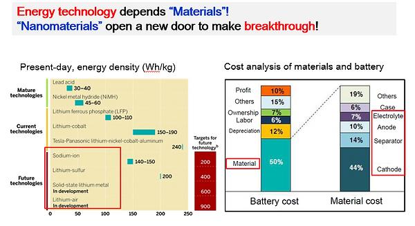 2D & Graphene Nanomaterials 2.png