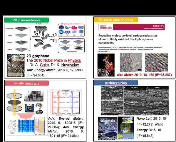 2D & Graphene Nanomaterials 3.png