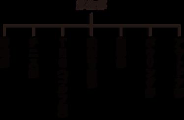 同好会の図.png