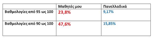 στατιστικα 2020.png