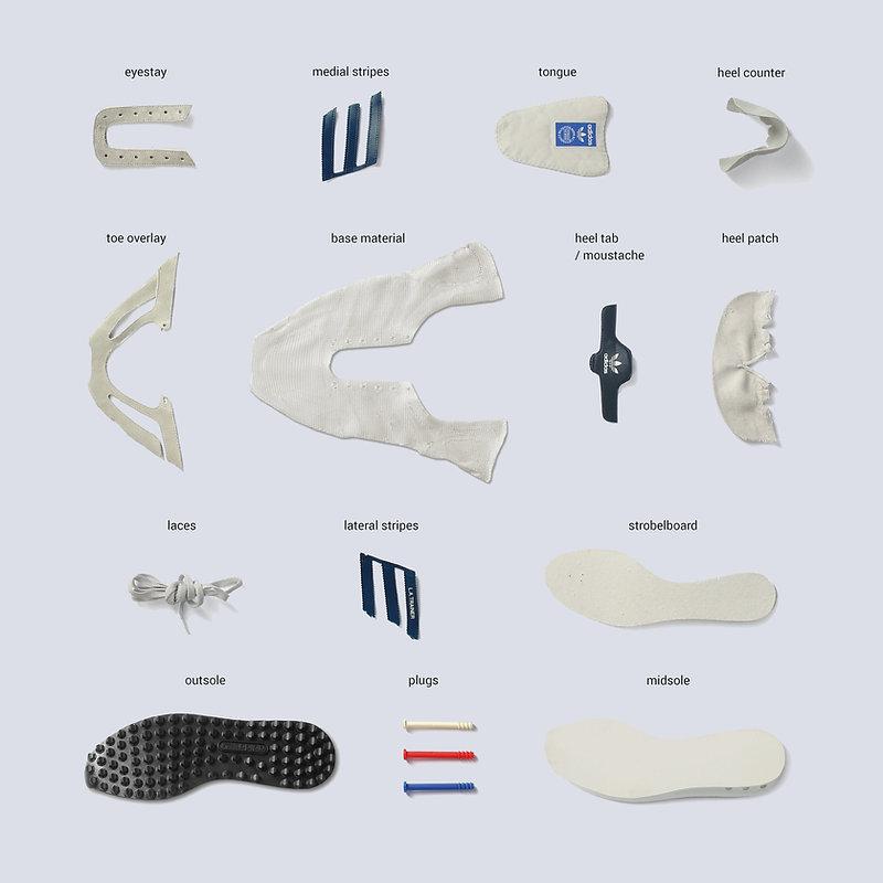 IG_anatomy1 kopie.jpg