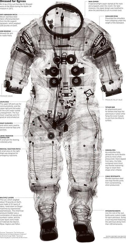 spacesuit_x-ray1.jpg