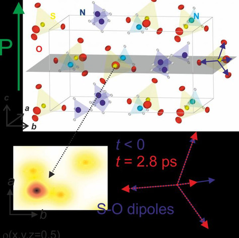 Wiggling atoms switch the electric polarization of crystals