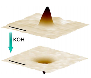 Fig. 2. The laser-treated surface of the glass before and after the application of alkali. (from the article)