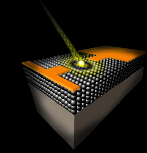 A femtosecond laser pulse launches a photocurrent transient in a quantum dot solid, which is time-resolved using ultrafast sampling electronics. This technique provides unprecedented insights into early time photoconductance in quantum dot assemblies for solar cells and photodetectors. @ Los Alamos National Laboratory