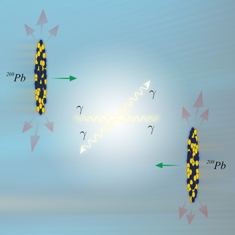Photon Collisions: Photonic billiards might be the newest game