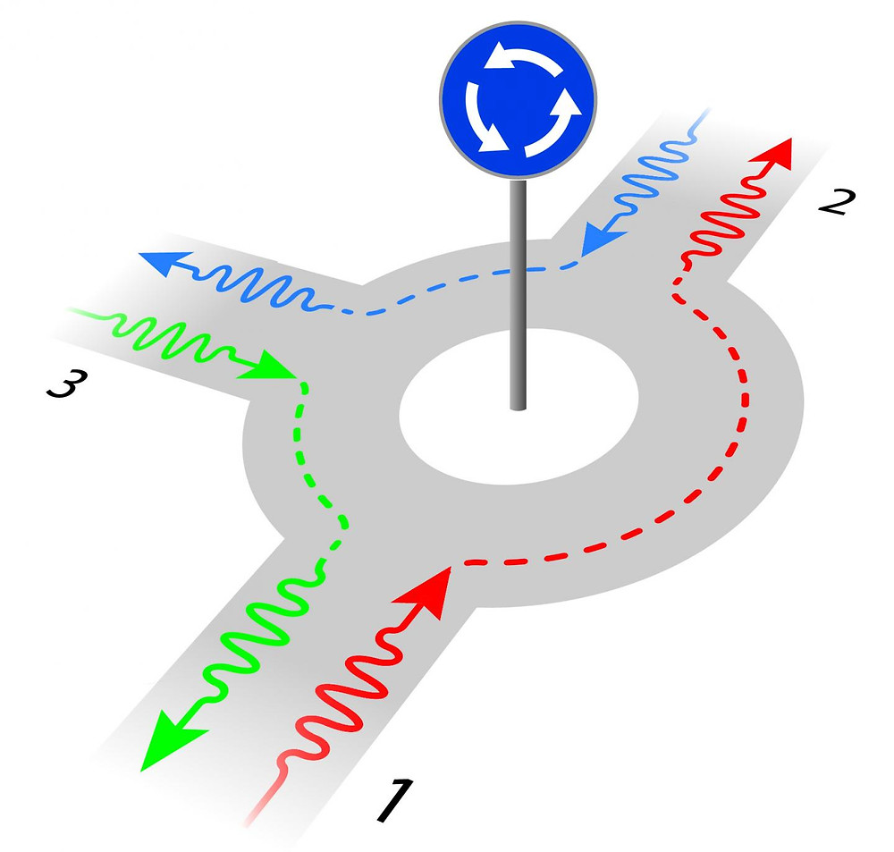 The new nonreciprocal device acts as a roundabout for photons. Here, arrows show the direction of photons propagation. @ IST