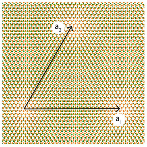 When semiconductors stick together, materials go quantum