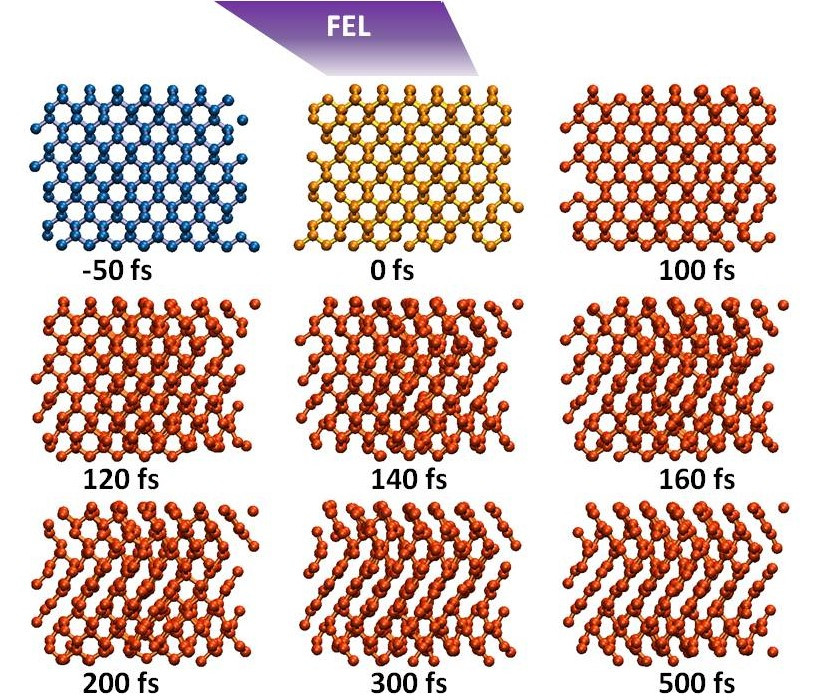 Sequence of the phase transition from diamond to graphite. @ DESY, Nikita Medvedev