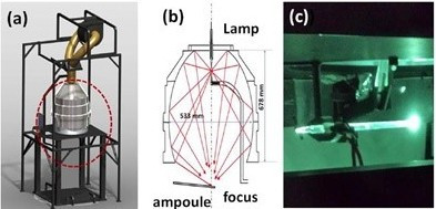 Lamp ablation system: a) photograph b) schematic c) Photograph through a neutral density filter of the quartz reactor ampoule during irradiation