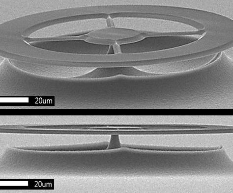 Precision ultrasound sensing on a chip