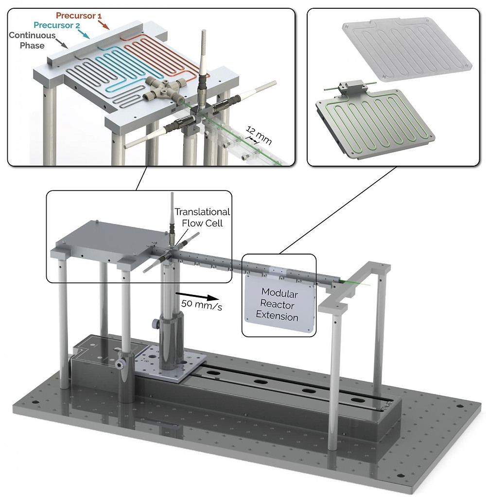 The automated NanoRobo system allows users to collect 100 times more spectrographic information per day from microfluidic devices, as compared to the previous industry standard. @ Milad Abolhasani