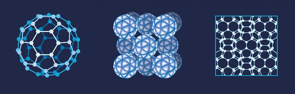 (Left) Molecule of fullerene, (middle) fullerite, (right) polymerized fullerite (SH-phase). @ MIPT Office
