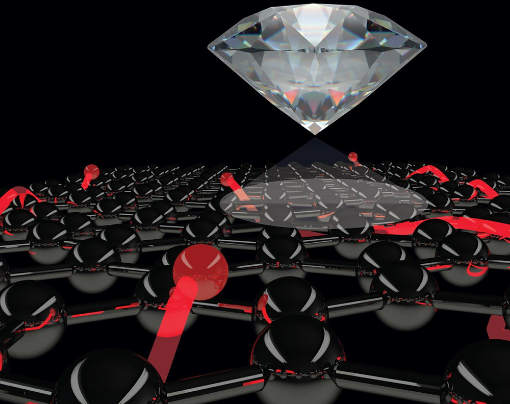 Artist's impression of a diamond quantum sensor. The 'spotlight' represents light passing through the diamond defect and detecting the movement of electrons. Electrons are shown as red spheres, trailed by red threads that reveal their path through graphene (a single layer of carbon atoms). @ David A. Broadway/cqc2t.org