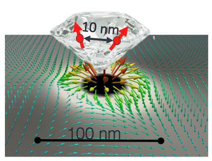 Researchers coupled a diamond nanoparticle with a magnetic vortex to control electron spin in nitrogen-vacancy defects. @ Case Western Reserve University