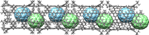 One pNT molecule encapsulates two C70 molecules in its interior. pNT molecules are aligned in a crystal, which results in a linear array of C70 molecules. Image: ©2018 Hiroyuki Isobe.