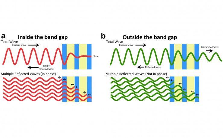thermal-band-gap.jpg